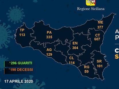 Immagine articolo: Aggiornamento COVID19 in Sicilia. Stabile la curva dei contagi