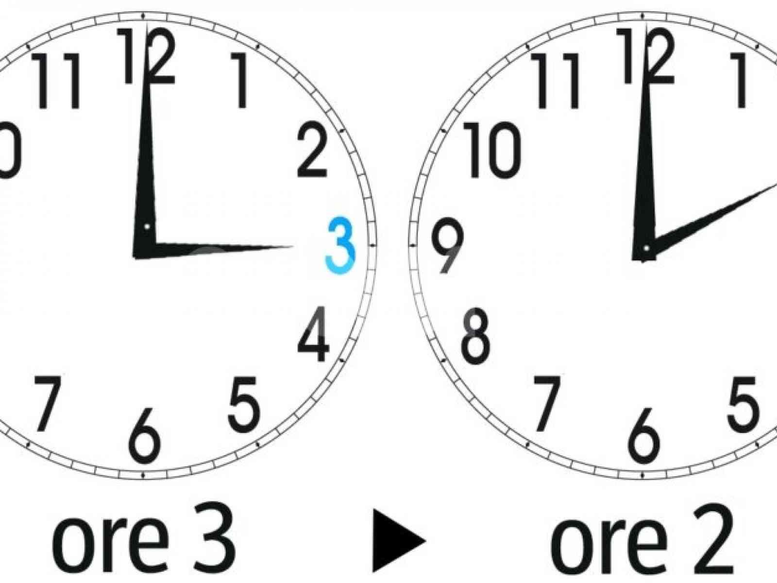 """Immagine articolo: Ora solare 2018: il 29 ottobre cambia l'ora, tutte le informazioni """"Torna l'ora solare: ecco quando spostare le lancette indietro di un'ora"""