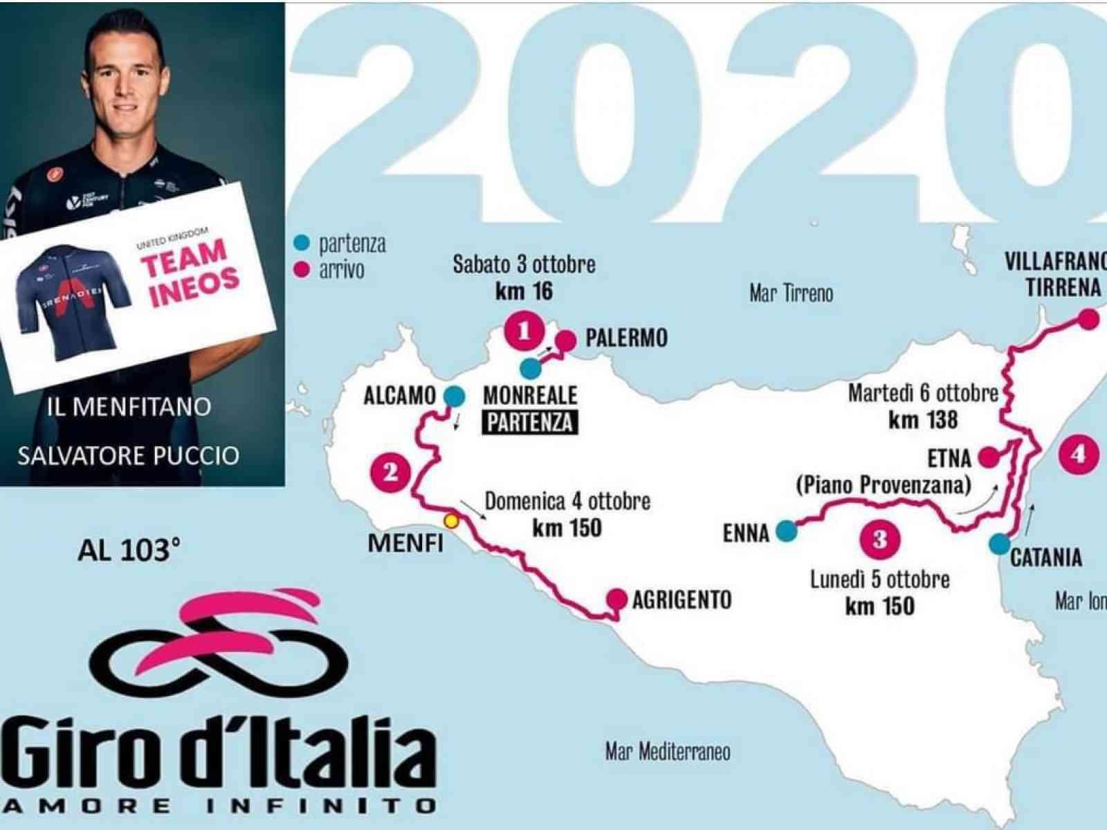 Immagine articolo: Giro d'Italia, anche quest'anno Menfi aspetta il passaggio del suo campione Salvatore Puccio